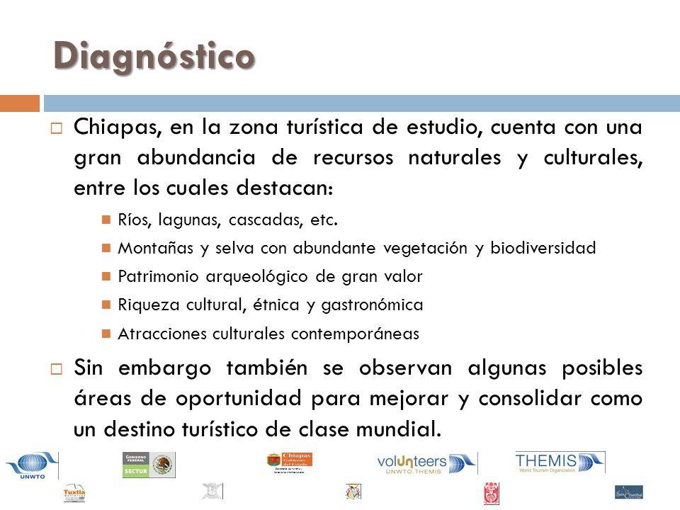 Secretaría de Turismo y Relaciones Internacionales Diagnóstico Chiapas, en la zona turística de estudio, cuenta con una gran abundancia de recursos naturales y culturales, entre los cuales destacan: Ríos, lagunas, cascadas, etc.
