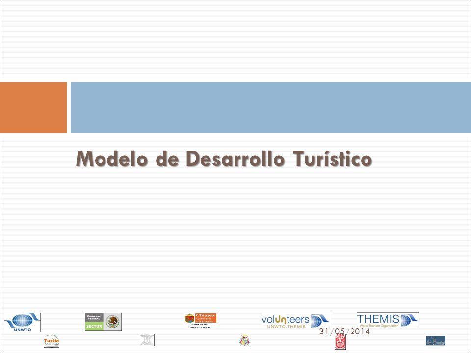 31/05/2014 Secretaría de Turismo y Relaciones Internacionales Modelo de Desarrollo Turístico