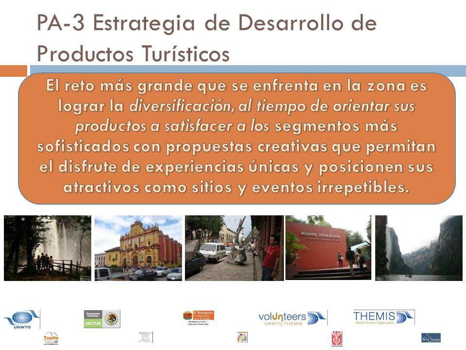 Secretaría de Turismo y Relaciones Internacionales PA-3 Estrategia de Desarrollo de Productos Turísticos