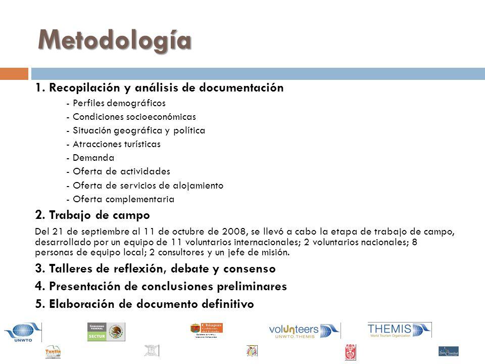 Secretaría de Turismo y Relaciones Internacionales Metodología 1.