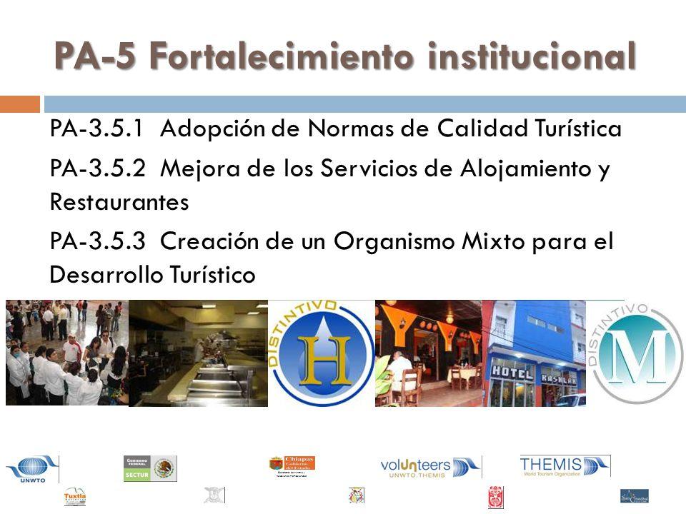 Secretaría de Turismo y Relaciones Internacionales PA-5 Fortalecimiento institucional PA-3.5.1 Adopción de Normas de Calidad Turística PA-3.5.2 Mejora de los Servicios de Alojamiento y Restaurantes PA-3.5.3 Creación de un Organismo Mixto para el Desarrollo Turístico