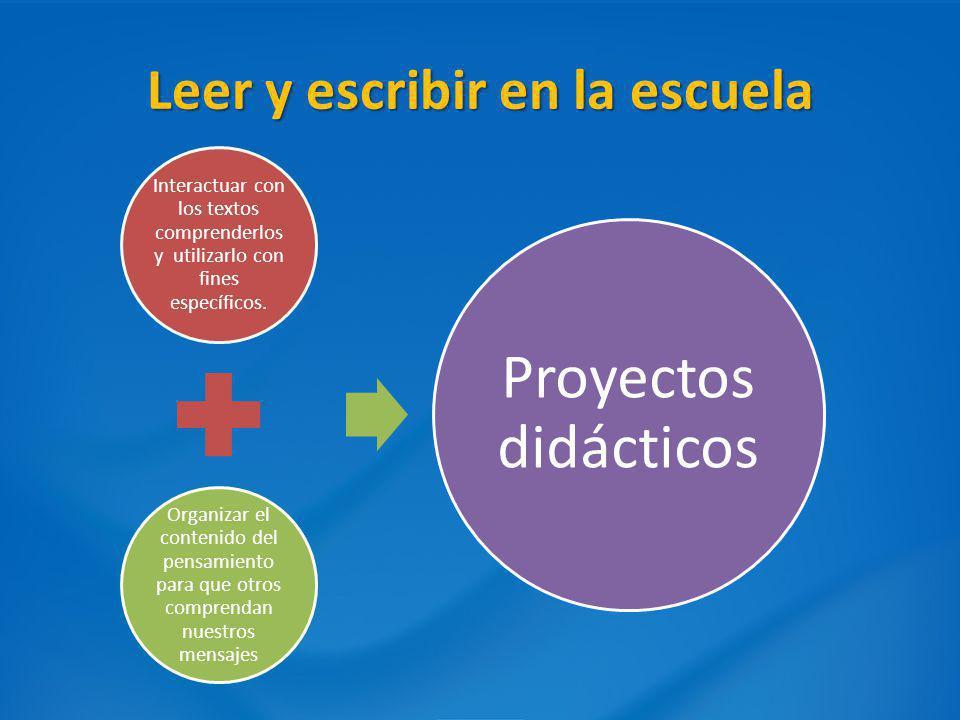 Leer y escribir en la escuela Interactuar con los textos comprenderlos y utilizarlo con fines específicos. Organizar el contenido del pensamiento para