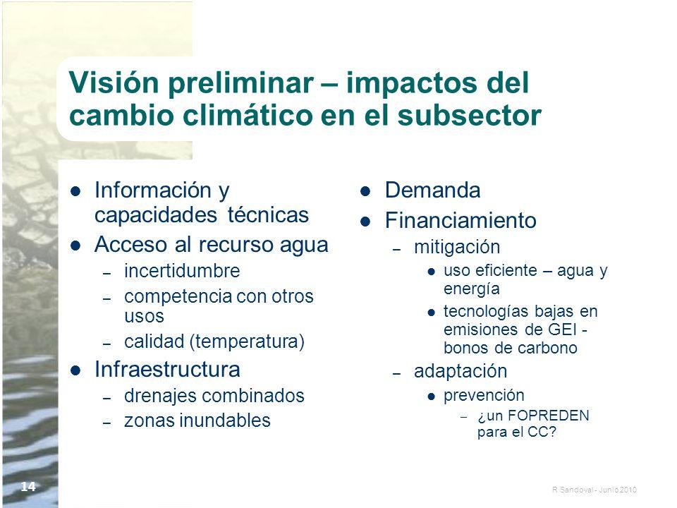 R Sandoval - Junio 2010 14 Visión preliminar – impactos del cambio climático en el subsector Información y capacidades técnicas Acceso al recurso agua