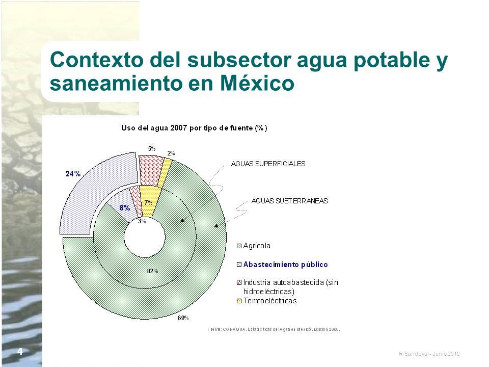 R Sandoval - Junio 2010 4 Contexto del subsector agua potable y saneamiento en México