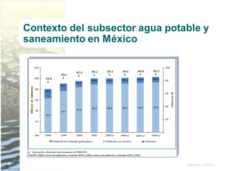 R Sandoval - Junio 2010 5 Contexto del subsector agua potable y saneamiento en México