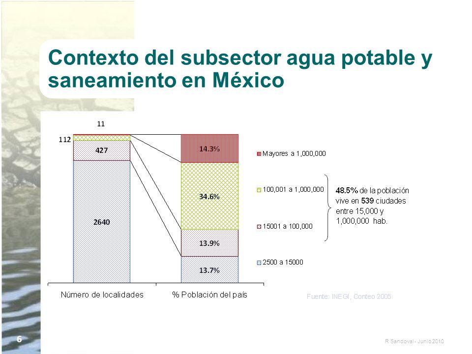 R Sandoval - Junio 2010 6 Contexto del subsector agua potable y saneamiento en México