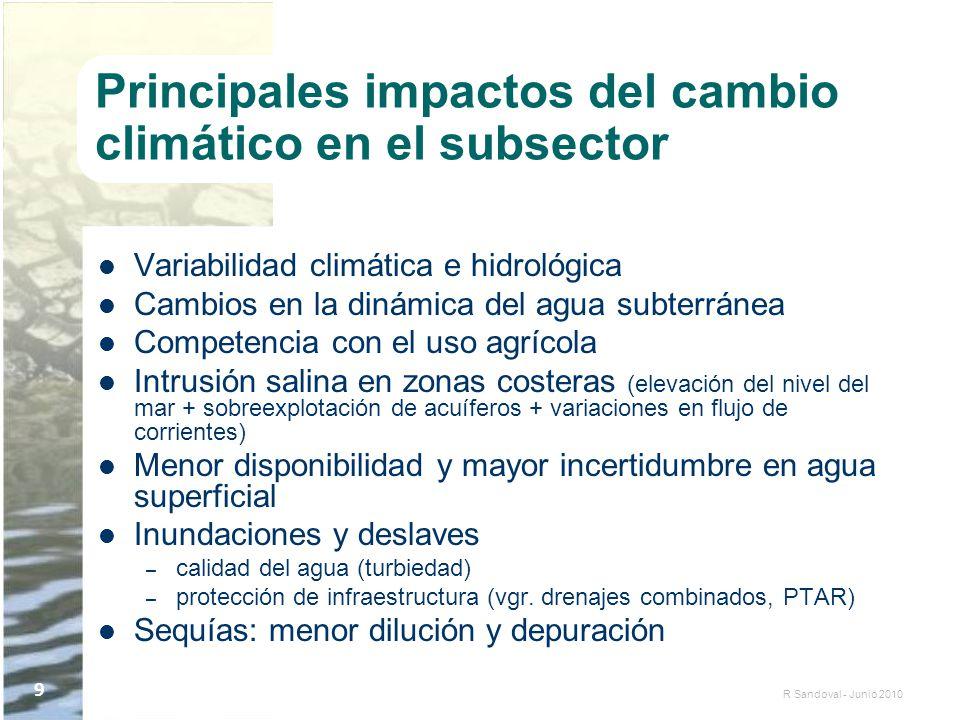 R Sandoval - Junio 2010 9 Principales impactos del cambio climático en el subsector Variabilidad climática e hidrológica Cambios en la dinámica del ag
