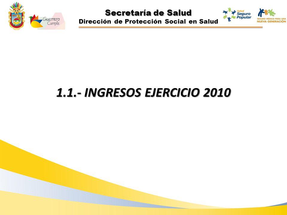 Secretaría de Salud Dirección de Protección Social en Salud 1.1.- INGRESOS EJERCICIO 2010