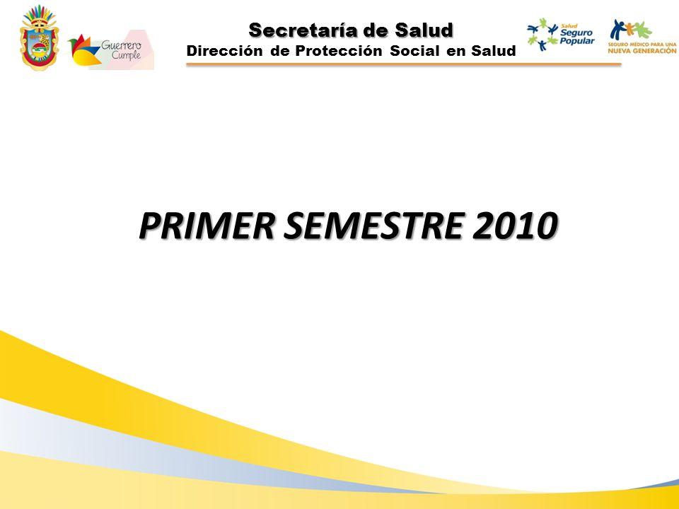 Secretaría de Salud Dirección de Protección Social en Salud Cuota Familiar, Cuota Social y Aportación Solidaria Federal y Estatal 2010 Ingresos del sistema al 30 de Junio del 2010 DATOS CORRESPONDIENTES AL 1ER.