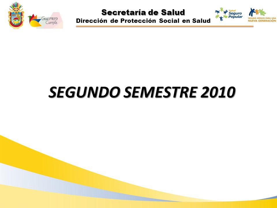 Secretaría de Salud Dirección de Protección Social en Salud DATOS CORRESPONDIENTES AL 2DO.