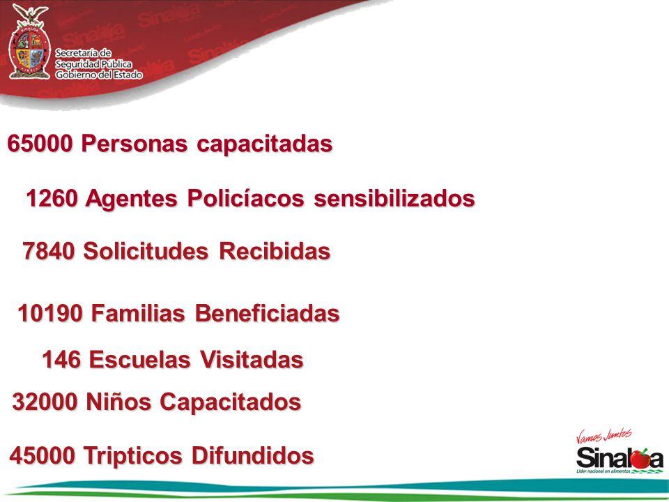 65000 Personas capacitadas 1260 Agentes Policíacos sensibilizados 7840 Solicitudes Recibidas 10190 Familias Beneficiadas 10190 Familias Beneficiadas 1