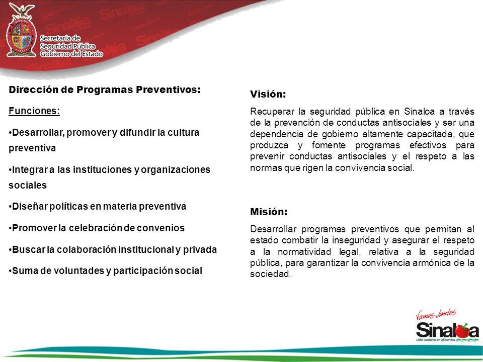 Dirección de Programas Preventivos: Funciones: Desarrollar, promover y difundir la cultura preventiva Integrar a las instituciones y organizaciones so