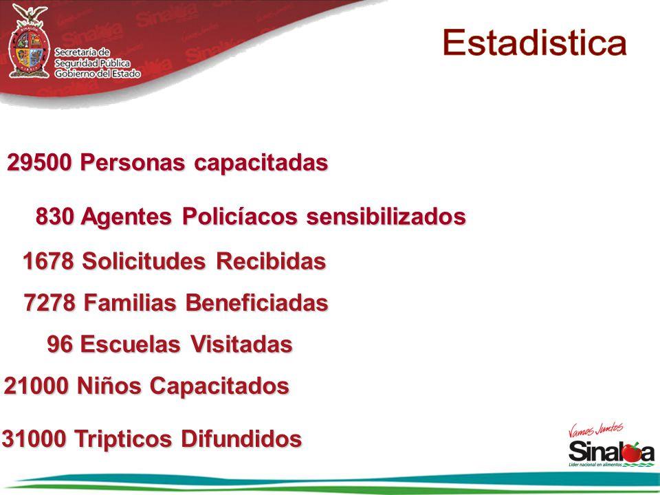 29500 Personas capacitadas 830 Agentes Policíacos sensibilizados 1678 Solicitudes Recibidas 7278 Familias Beneficiadas 7278 Familias Beneficiadas 96 E