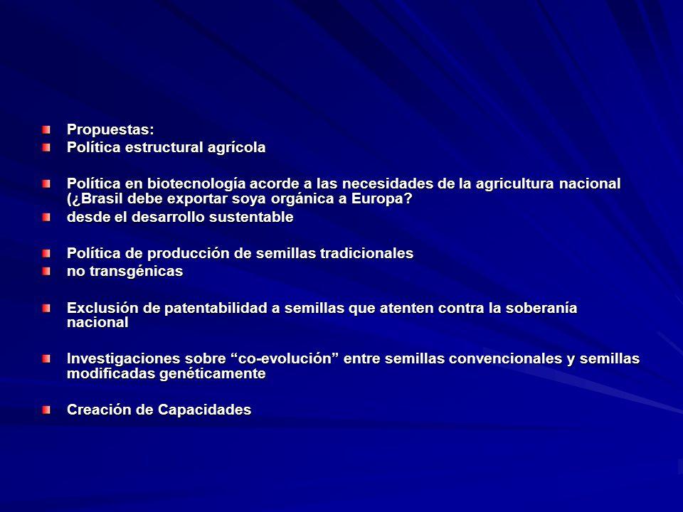 Propuestas: Política estructural agrícola Política en biotecnología acorde a las necesidades de la agricultura nacional (¿Brasil debe exportar soya orgánica a Europa.
