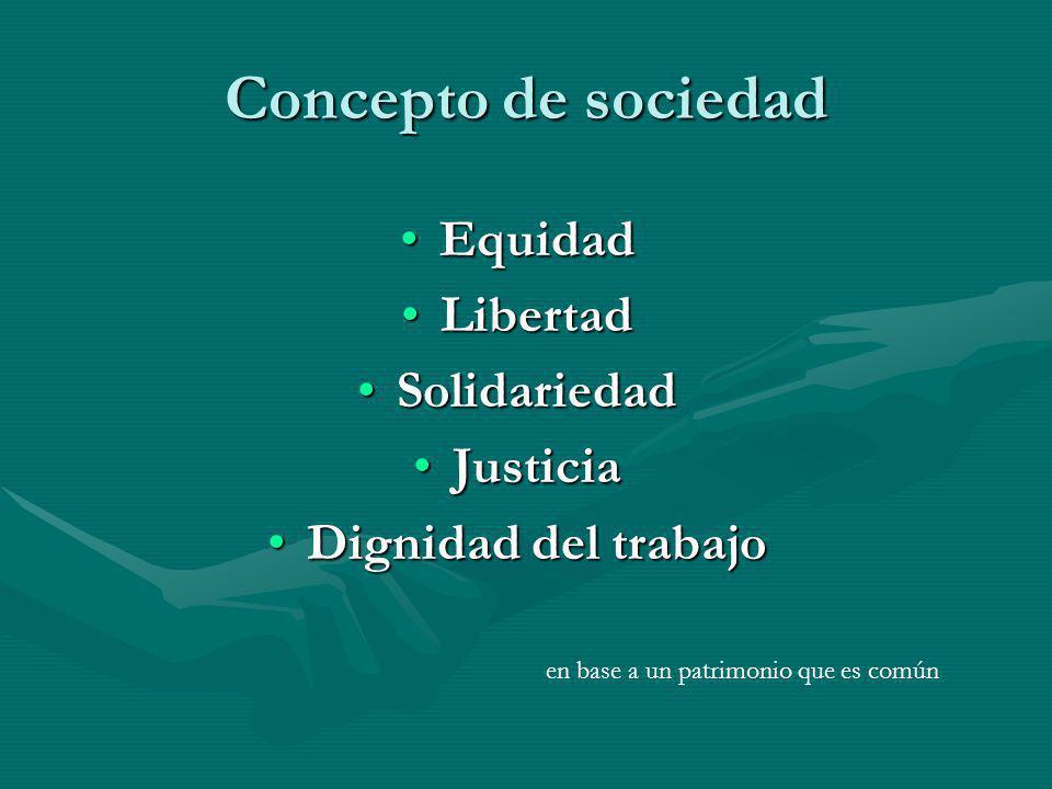 Concepto de sociedad EquidadEquidad LibertadLibertad SolidariedadSolidariedad JusticiaJusticia Dignidad del trabajoDignidad del trabajo en base a un p