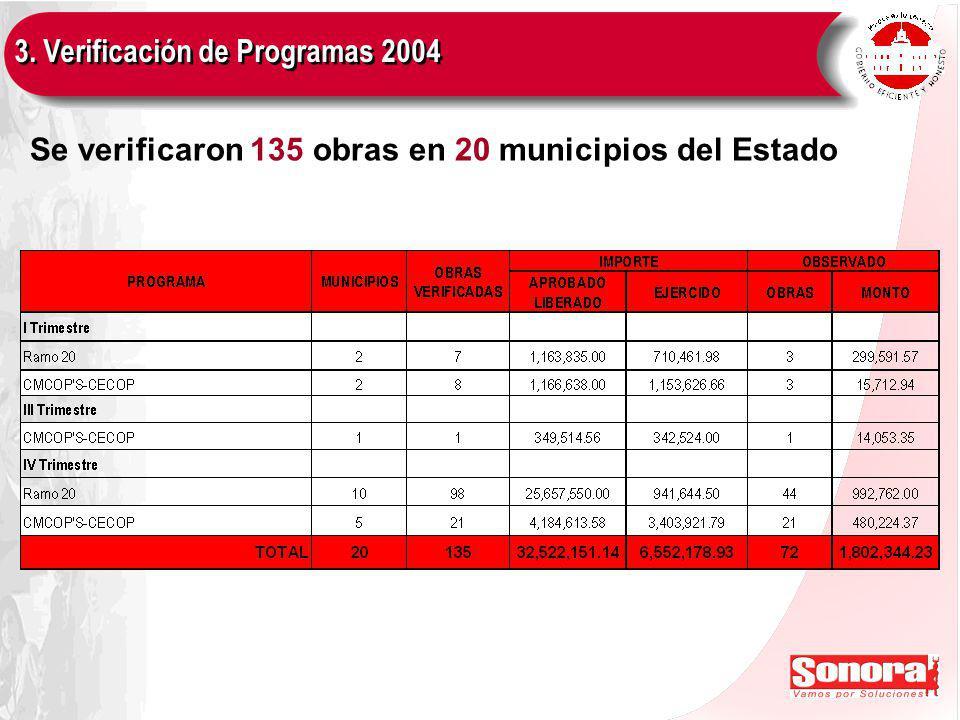 3. Verificación de Programas 2004 Se verificaron 135 obras en 20 municipios del Estado