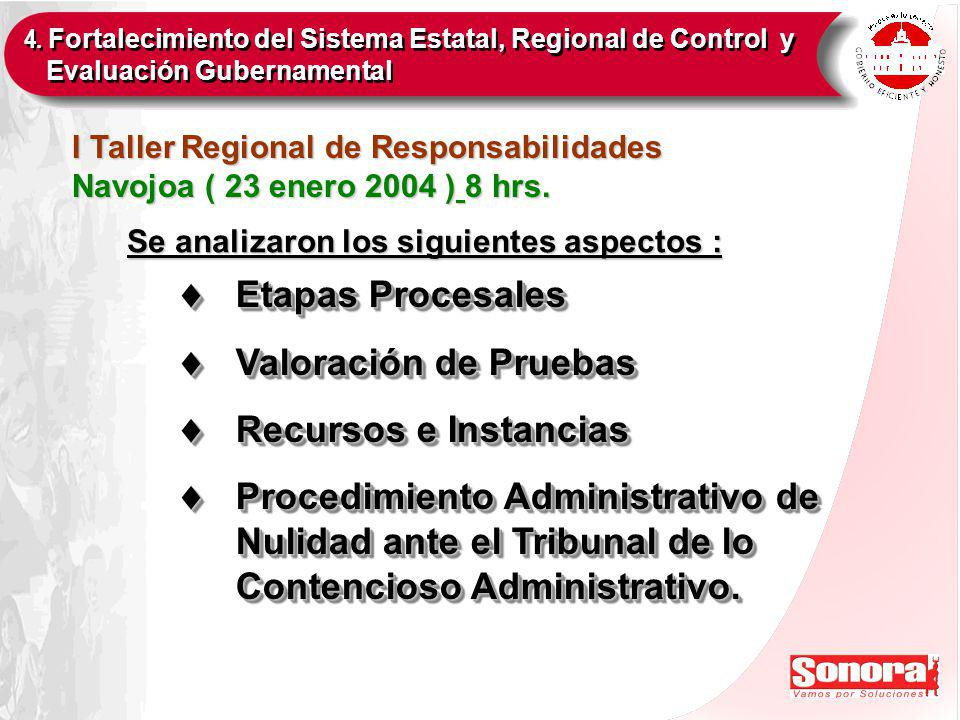 I Taller Regional de Responsabilidades Navojoa ( 23 enero 2004 ) 8 hrs.