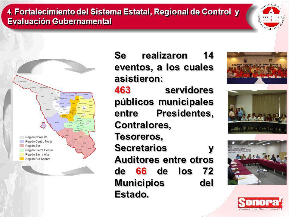 Se realizaron 14 eventos, a los cuales asistieron: 463 servidores públicos municipales entre Presidentes, Contralores, Tesoreros, Secretarios y Auditores entre otros de 66 de los 72 Municipios del Estado.