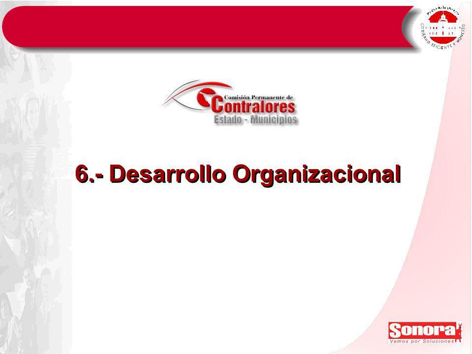 6.- Desarrollo Organizacional