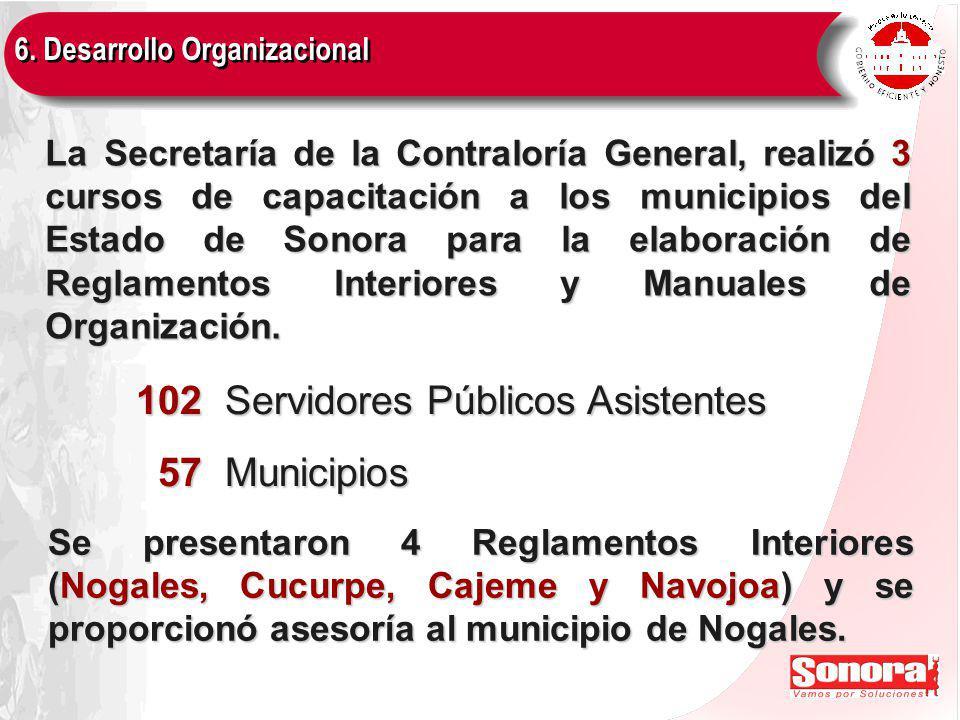6. Desarrollo Organizacional La Secretaría de la Contraloría General, realizó 3 cursos de capacitación a los municipios del Estado de Sonora para la e