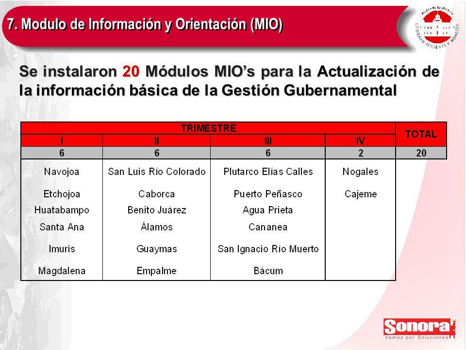Se instalaron 20 Módulos MIOs para la Actualización de la información básica de la Gestión Gubernamental