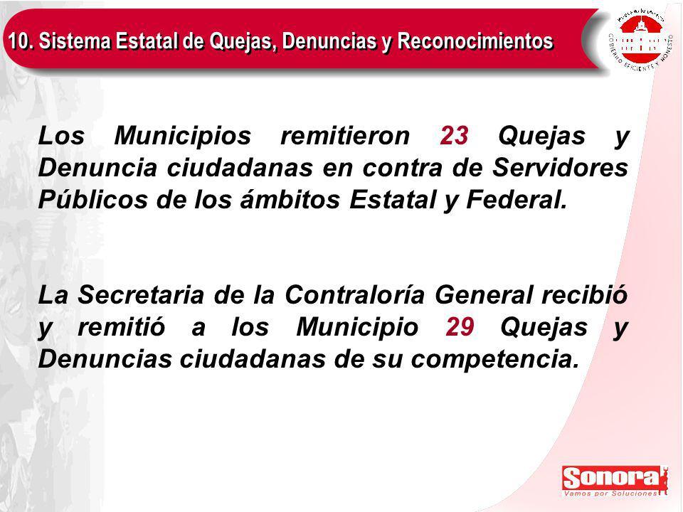 Los Municipios remitieron 23 Quejas y Denuncia ciudadanas en contra de Servidores Públicos de los ámbitos Estatal y Federal.