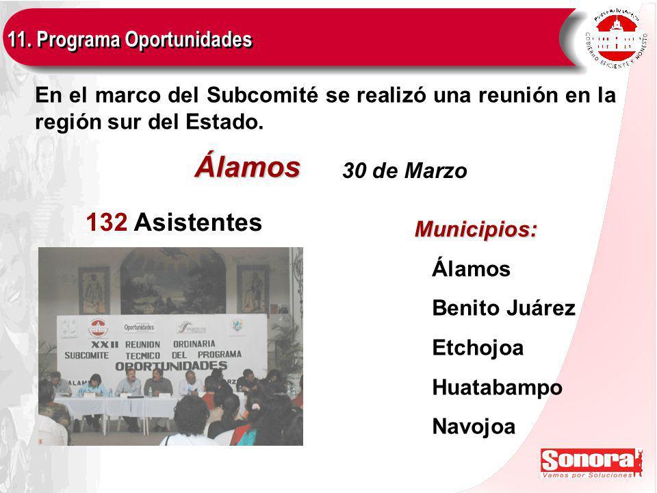 30 de Marzo Álamos En el marco del Subcomité se realizó una reunión en la región sur del Estado.