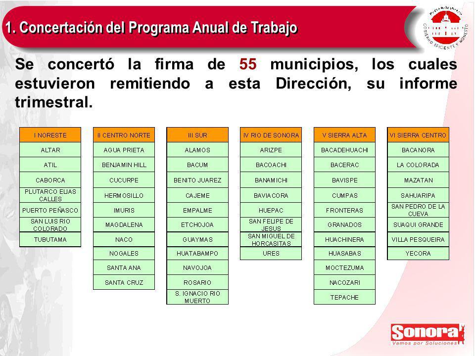 Se concertó la firma de 55 municipios, los cuales estuvieron remitiendo a esta Dirección, su informe trimestral.