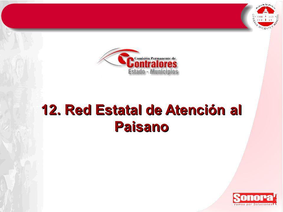 12. Red Estatal de Atención al Paisano
