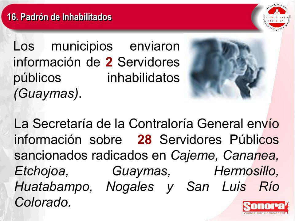16. Padrón de Inhabilitados Los municipios enviaron información de 2 Servidores públicos inhabilidatos (Guaymas). La Secretaría de la Contraloría Gene