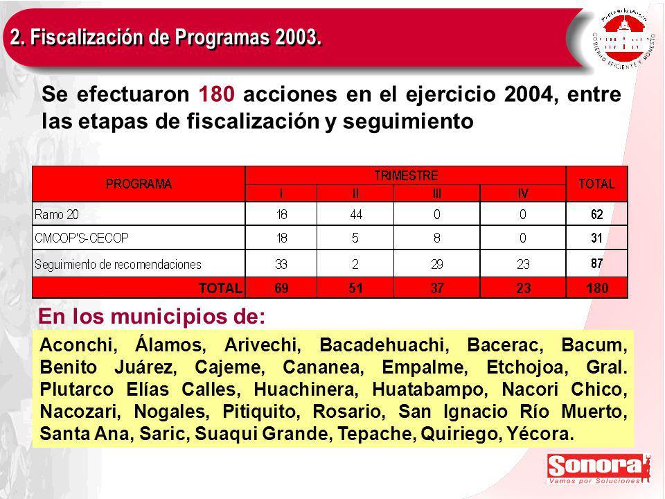2. Fiscalización de Programas 2003.
