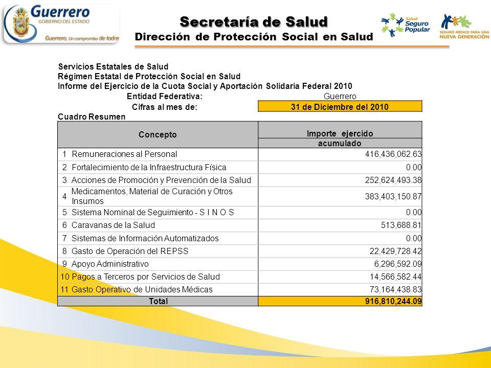 Secretaría de Salud Dirección de Protección Social en Salud Servicios Estatales de Salud Régimen Estatal de Protección Social en Salud Informe del Eje