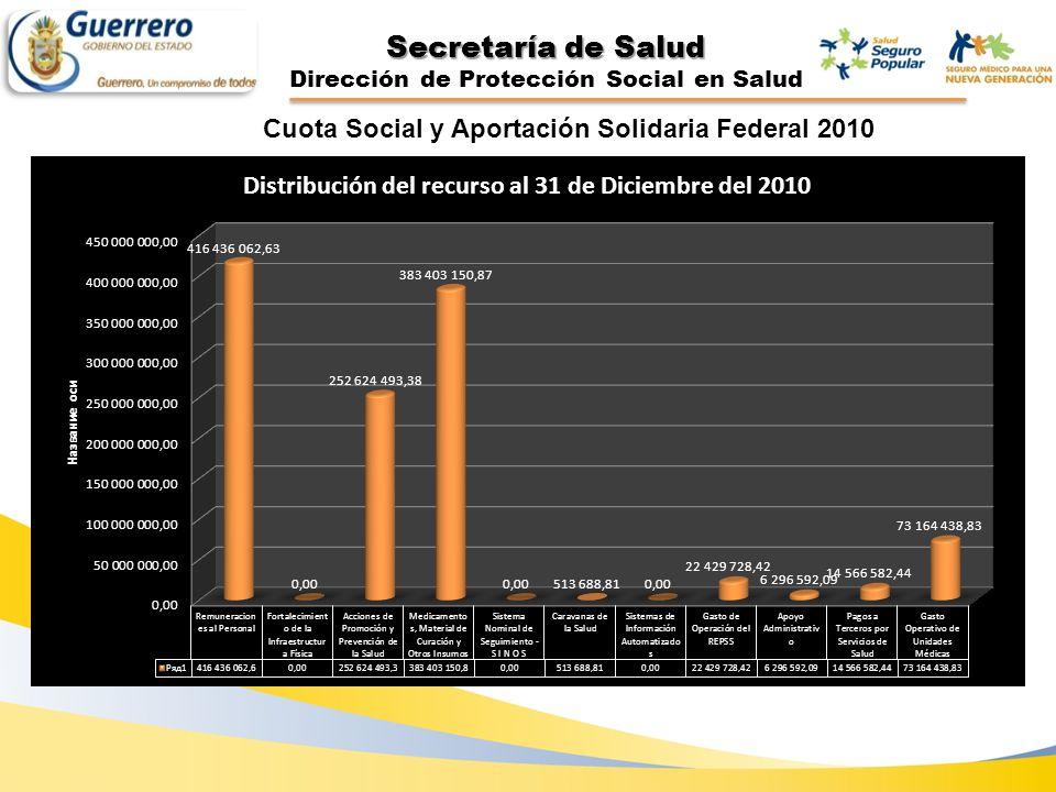 Secretaría de Salud Dirección de Protección Social en Salud Cuota Social y Aportación Solidaria Federal 2010