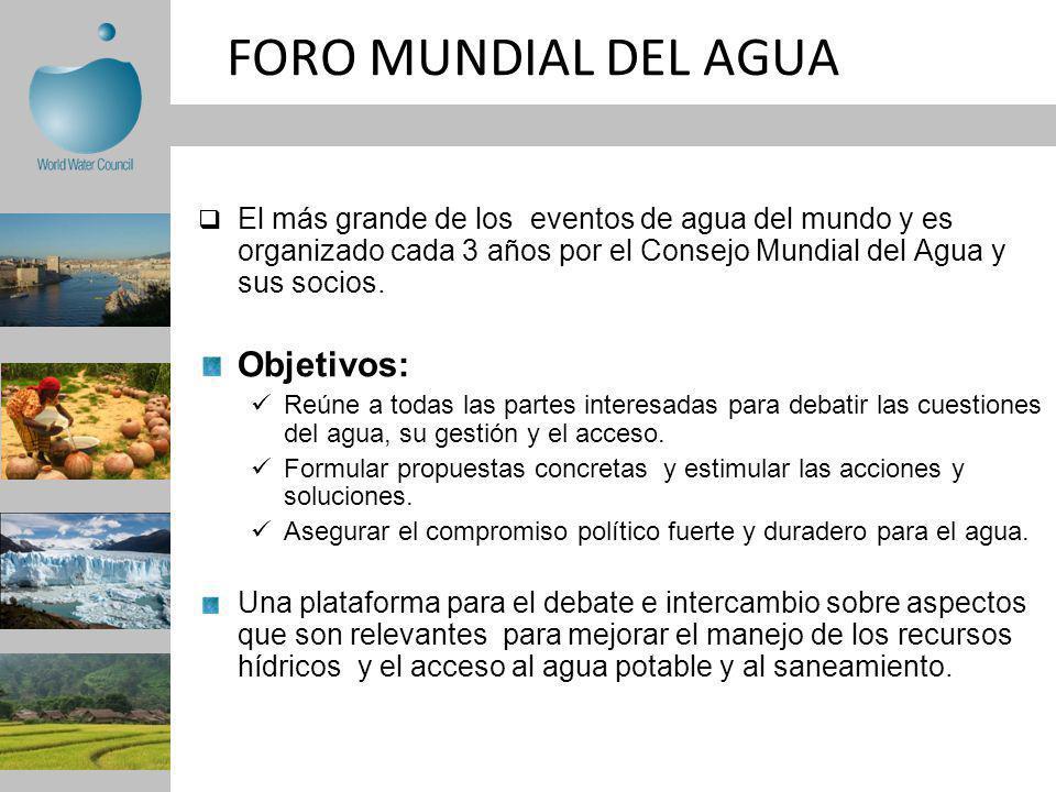 2006 Mexico City, Mexico 2003 Kyoto, Japan 1997 Marrakech, Morocco 2009 Istanbul, Turkey 2000 The Hague, Netherland s El Foro es organizado cada 3 años por el World Water Council y el país /ciudad anfitrión.