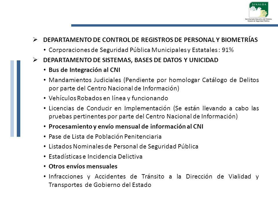 DEPARTAMENTO DE CONTROL DE REGISTROS DE PERSONAL Y BIOMETRÍAS Corporaciones de Seguridad Pública Municipales y Estatales : 91% DEPARTAMENTO DE SISTEMA