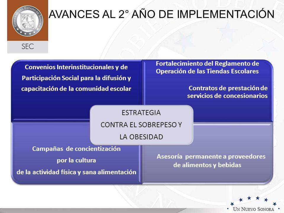 Convenios Interinstitucionales y de Participación Social para la difusión y capacitación de la comunidad escolar Fortalecimiento del Reglamento de Ope