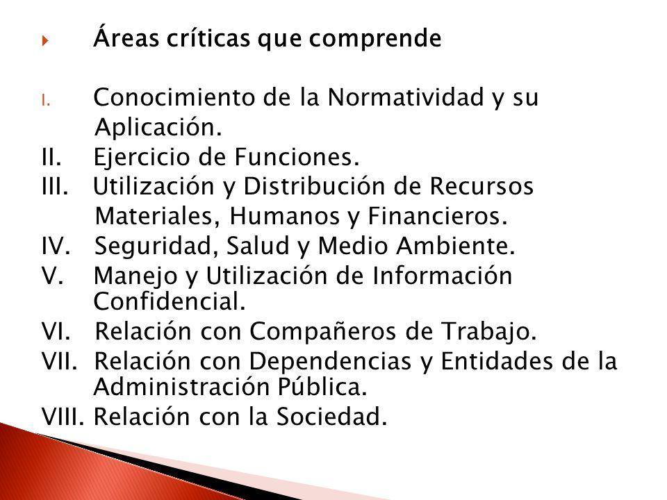 Áreas críticas que comprende I. Conocimiento de la Normatividad y su Aplicación. II. Ejercicio de Funciones. III. Utilización y Distribución de Recurs
