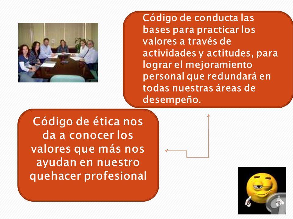 Aspectos por considerar Contenidos del Código de Ética Taller de primeras definiciones Identificación de principios o valores rectores REPASO