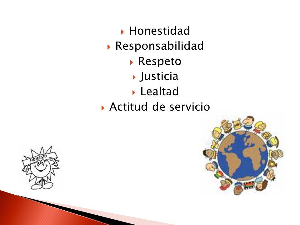 Honestidad Responsabilidad Respeto Justicia Lealtad Actitud de servicio