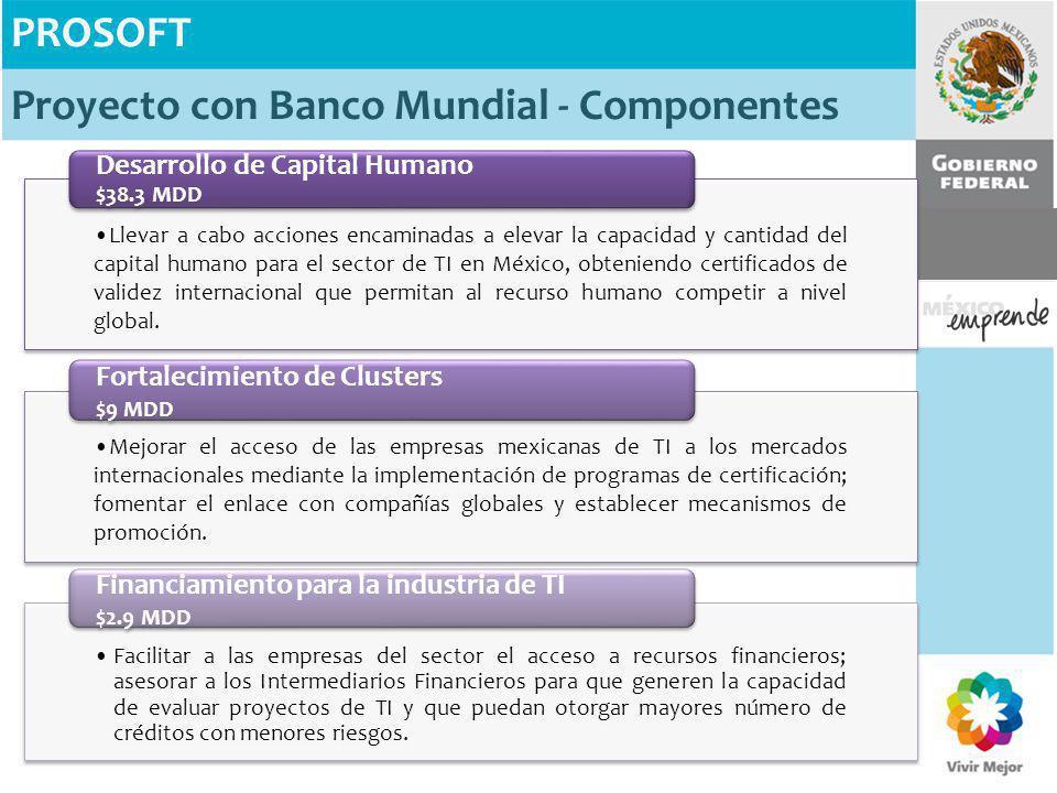 PROSOFT Proyecto con Banco Mundial - Componentes Llevar a cabo acciones encaminadas a elevar la capacidad y cantidad del capital humano para el sector