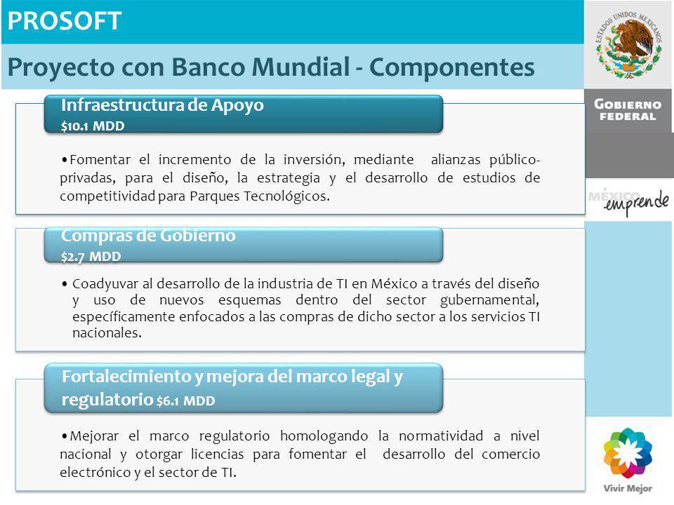 PROSOFT Proyecto con Banco Mundial - Componentes Fomentar el incremento de la inversión, mediante alianzas público- privadas, para el diseño, la estra