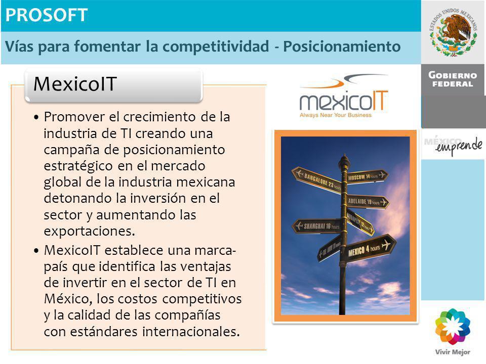 PROSOFT Vías para fomentar la competitividad - Posicionamiento Promover el crecimiento de la industria de TI creando una campaña de posicionamiento es