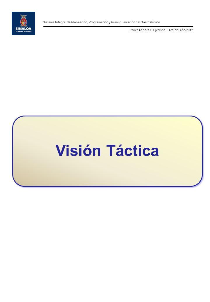 Sistema Integral de Planeación, Programación y Presupuestación del Gasto Público Proceso para el Ejercicio Fiscal del año 2012 Visión Táctica