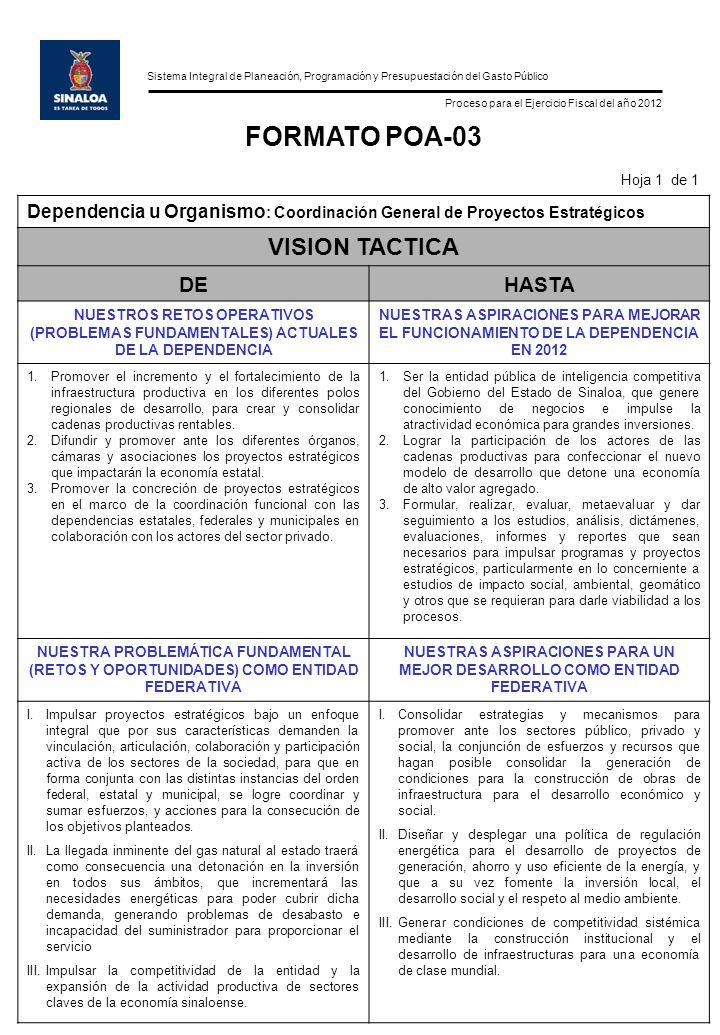 Sistema Integral de Planeación, Programación y Presupuestación del Gasto Público Proceso para el Ejercicio Fiscal del año 2012 FORMATO POA-03 Hoja 1 de 1 Dependencia u Organismo : Coordinación General de Proyectos Estratégicos VISION TACTICA DEHASTA NUESTROS RETOS OPERATIVOS (PROBLEMAS FUNDAMENTALES) ACTUALES DE LA DEPENDENCIA NUESTRAS ASPIRACIONES PARA MEJORAR EL FUNCIONAMIENTO DE LA DEPENDENCIA EN 2012 1.Promover el incremento y el fortalecimiento de la infraestructura productiva en los diferentes polos regionales de desarrollo, para crear y consolidar cadenas productivas rentables.