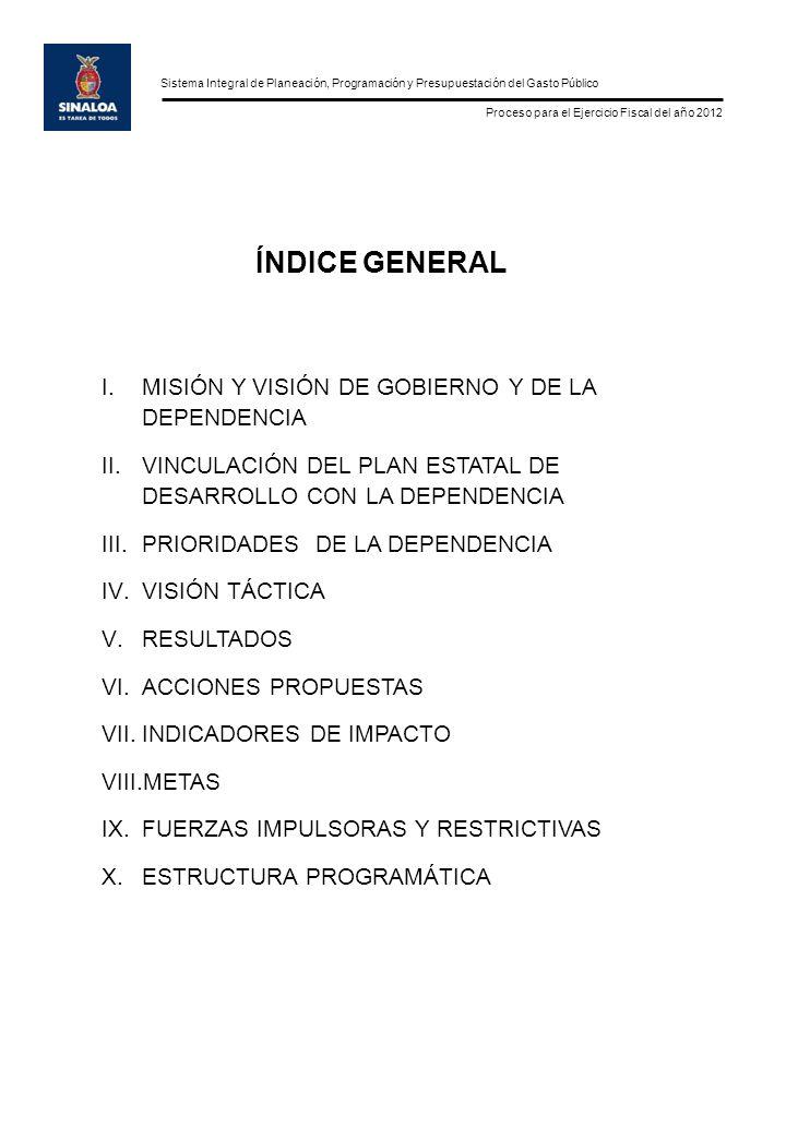 Sistema Integral de Planeación, Programación y Presupuestación del Gasto Público Proceso para el Ejercicio Fiscal del año 2012 ÍNDICE GENERAL I.MISIÓN Y VISIÓN DE GOBIERNO Y DE LA DEPENDENCIA II.VINCULACIÓN DEL PLAN ESTATAL DE DESARROLLO CON LA DEPENDENCIA III.PRIORIDADES DE LA DEPENDENCIA IV.VISIÓN TÁCTICA V.RESULTADOS VI.ACCIONES PROPUESTAS VII.INDICADORES DE IMPACTO VIII.METAS IX.FUERZAS IMPULSORAS Y RESTRICTIVAS X.ESTRUCTURA PROGRAMÁTICA