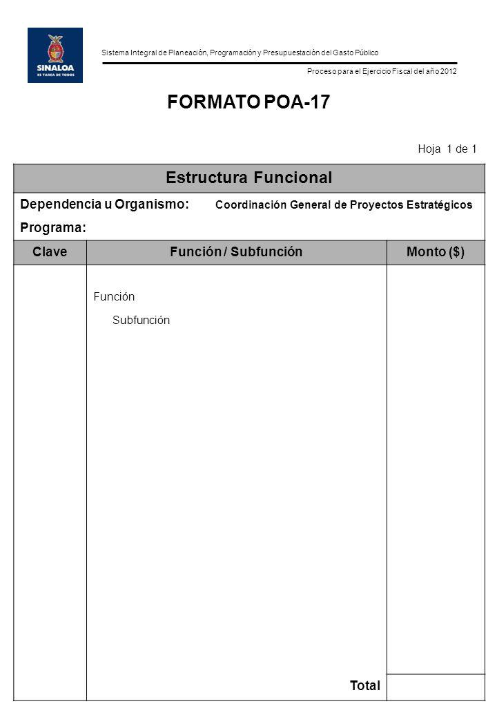 Sistema Integral de Planeación, Programación y Presupuestación del Gasto Público Proceso para el Ejercicio Fiscal del año 2012 FORMATO POA-17 Hoja 1 de 1 Estructura Funcional Dependencia u Organismo: Coordinación General de Proyectos Estratégicos Programa: ClaveFunción / SubfunciónMonto ($) Función Subfunción Total