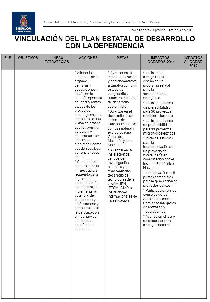 Sistema Integral de Planeación, Programación y Presupuestación del Gasto Público Proceso para el Ejercicio Fiscal del año 2012 EJEOBJETIVOSLINEAS ESTRATEGIAS ACCIONESMETASIMPACTOS LOGRADOS 2011 IMPACTOS A LOGRAR 2012 * Alinear los esfuerzos de los órganos, cámaras y asociaciones a través de la difusión oportuna de las diferentes etapas de los proyectos estratégicos para orientarlos a una visión de estado, que les permita participar y determinar hacia donde nos dirigimos y cómo pueden colaborar beneficiándose de ello.