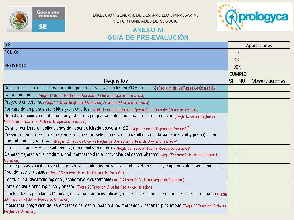 DIRECCIÓN GENERAL DE DESARROLLO EMPRESARIAL Y OPORTUNIDADES DE NEGOCIO ANEXO M GUÍA DE PRE-EVALUCIÓN