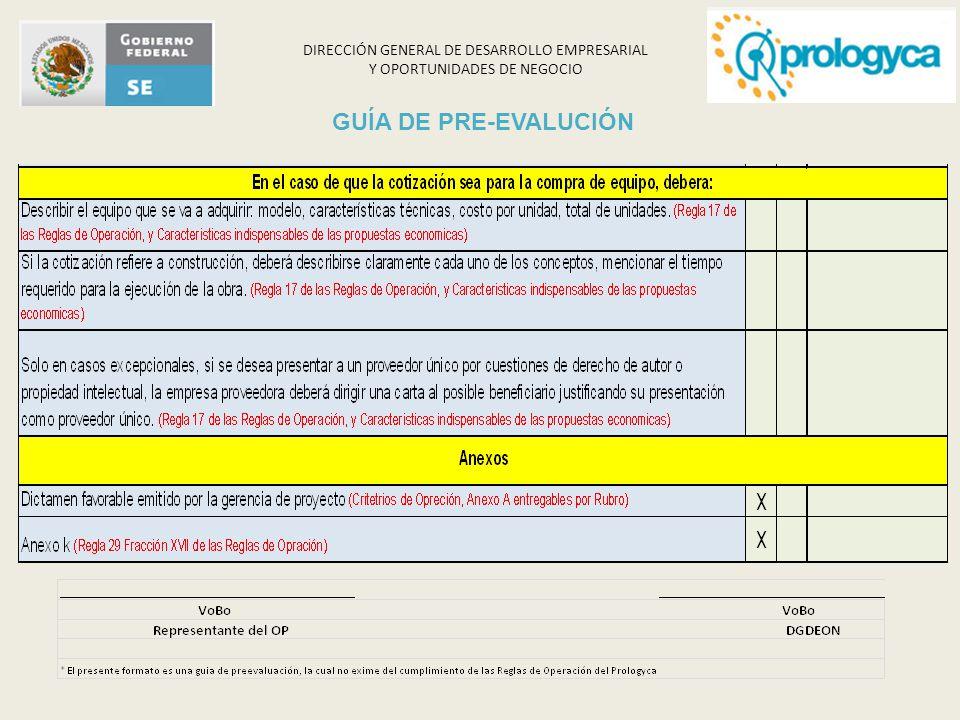 DIRECCIÓN GENERAL DE DESARROLLO EMPRESARIAL Y OPORTUNIDADES DE NEGOCIO GUÍA DE PRE-EVALUCIÓN