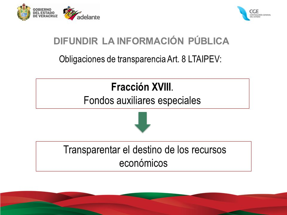 DIFUNDIR LA INFORMACIÓN PÚBLICA Obligaciones de transparencia Art. 8 LTAIPEV: Fracción XVIII. Fondos auxiliares especiales Transparentar el destino de